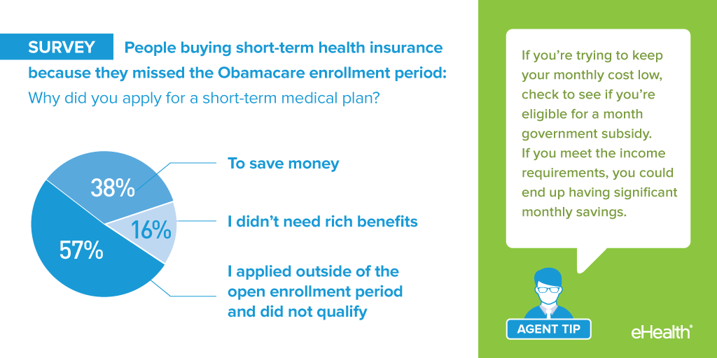 Why Did You Apply for Short Term Insurance
