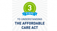 3 steps to understanding Obamacare eBook