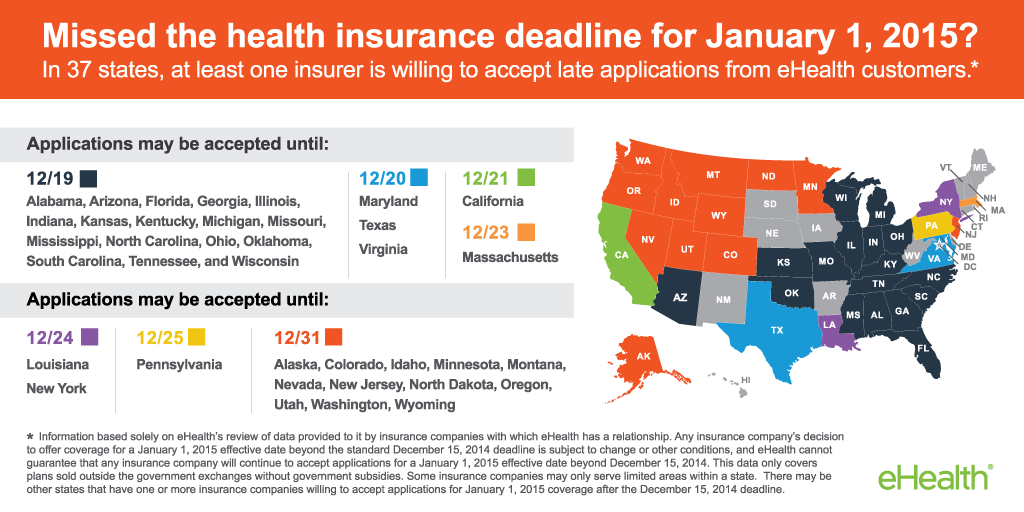 Did you miss the deadline for health insurance starting January 1st?