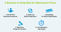 5-reasons-to-shop-obamacare-now