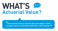 health insurance actuarial value