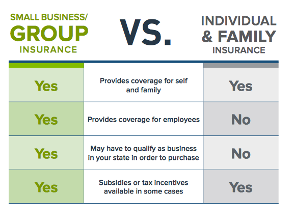 Difference Between Group and Individual Health Insurance