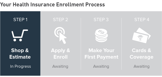 enrollment-process-4steps-1