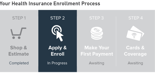 enrollment-process-4steps-2