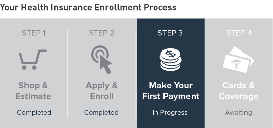 enrollment-process-4steps-3