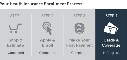 enrollment-process-4steps-4