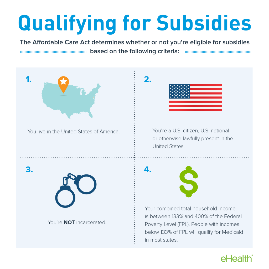 qualifying for subsidies