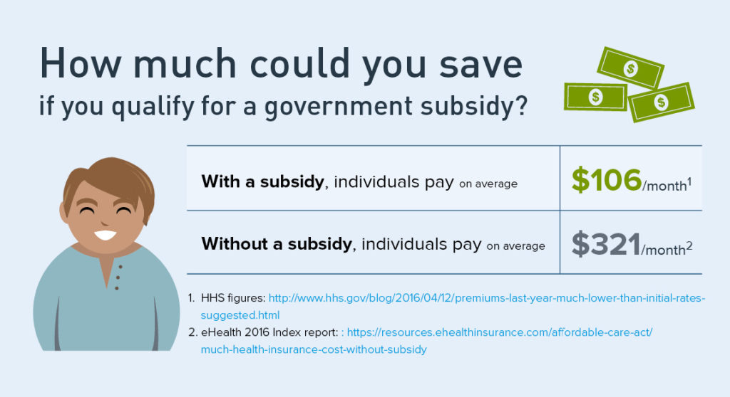 subsidy-saving-graphic-2016